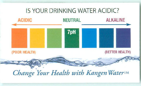 Is Your Water Acidic